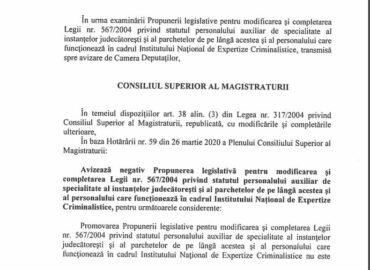 CSM a avizat negativ o propunere legislativă  de modificare a legii privind statutul personalului auxiliar de specialitate din sistemul judiciar și al personalului din cadrul INEC