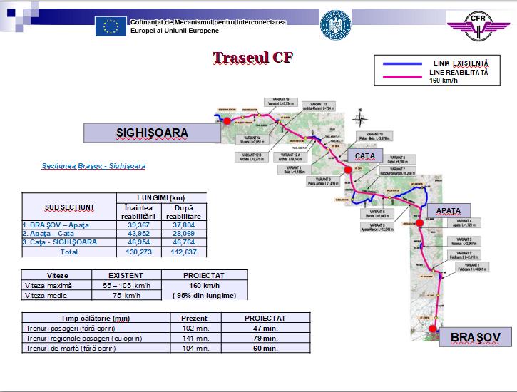 Peste 300 milioane de euro din fondurile UE pe infrastructură feroviară au fost pierdute anul trecut din cauza blocajelor în instanțe la contractele de achiziții publice
