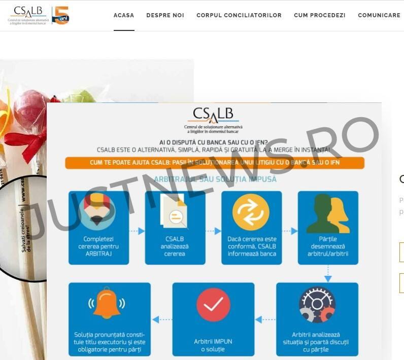 CSALB – Centrul unde românii negociază cu băncile și IFN-Urile împlinește 5 ani de la înființare