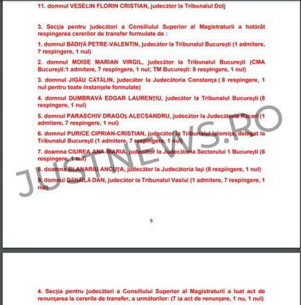 O sesiune de transfer fără transfer / Secția pentru judecători a CSM a respins pe bandă rulantă cererile de transfer la instanțe militare